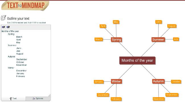 Screenshot text2mindmap